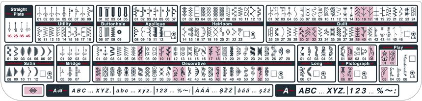 stitch-chart.png