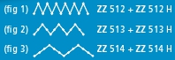 Global-ZZ-510-series-points-zig-zag.jpg