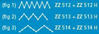 Global-ZZ-510-series-points-zig-zag.jpg