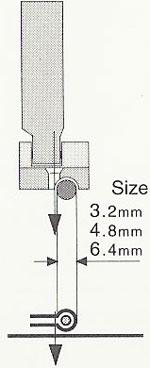 p69rh-schema.jpg